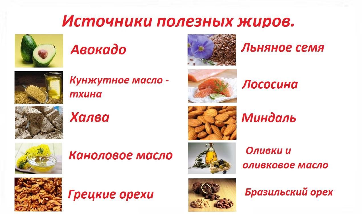 В каких продуктах много жиров